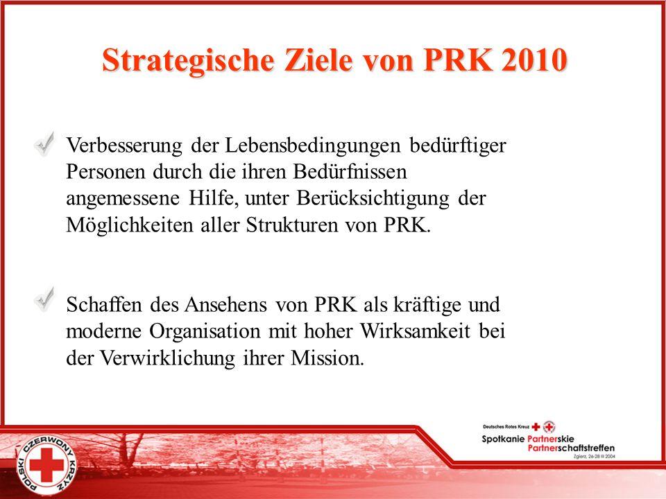 Strategische Ziele von PRK 2010