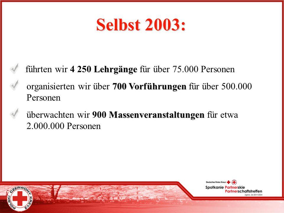 Selbst 2003: führten wir 4 250 Lehrgänge für über 75.000 Personen. organisierten wir über 700 Vorführungen für über 500.000 Personen.