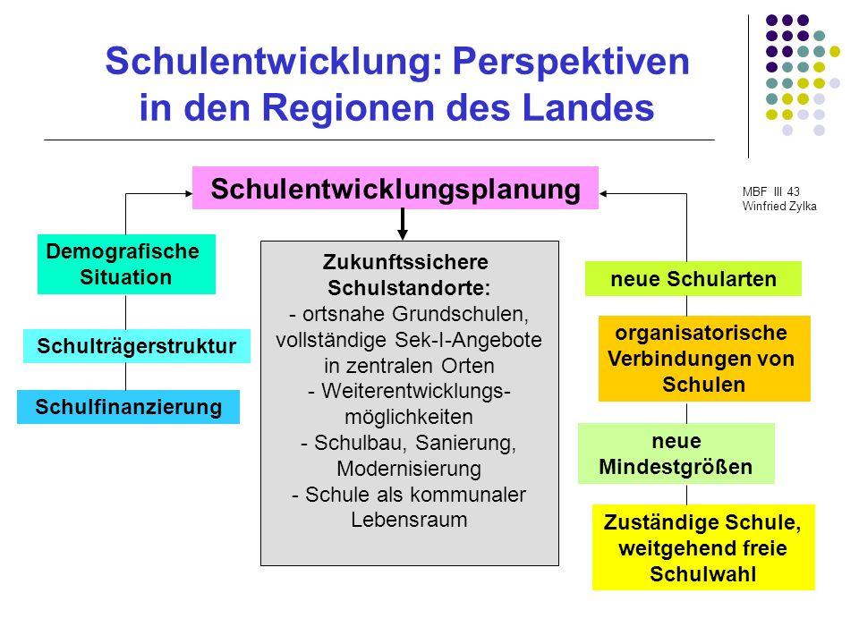 Schulentwicklung: Perspektiven in den Regionen des Landes