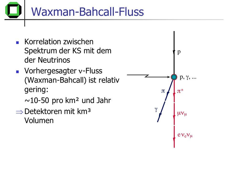 Waxman-Bahcall-Fluss