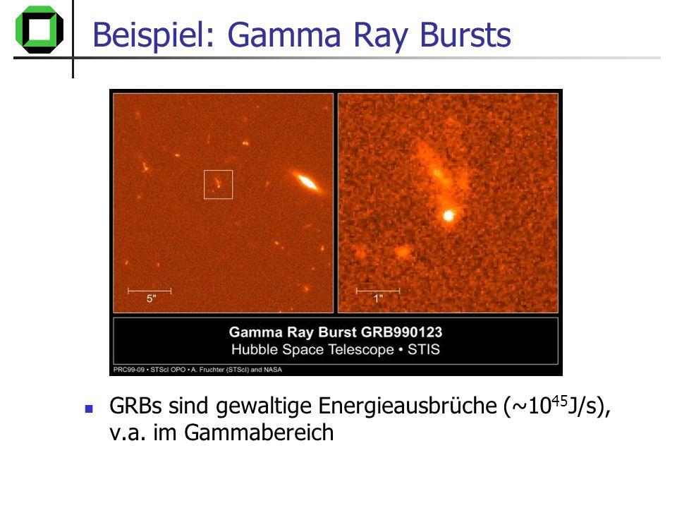 Beispiel: Gamma Ray Bursts