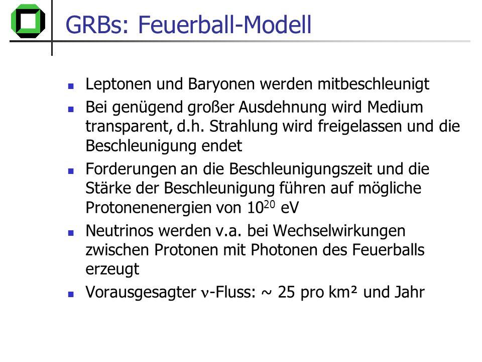 GRBs: Feuerball-Modell