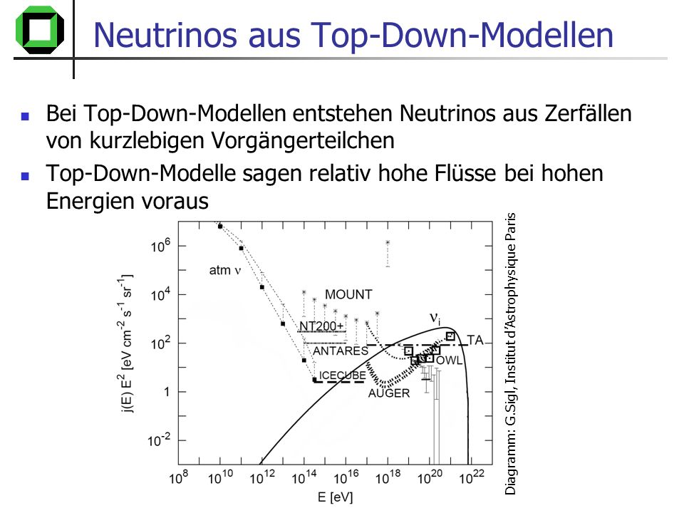 Neutrinos aus Top-Down-Modellen