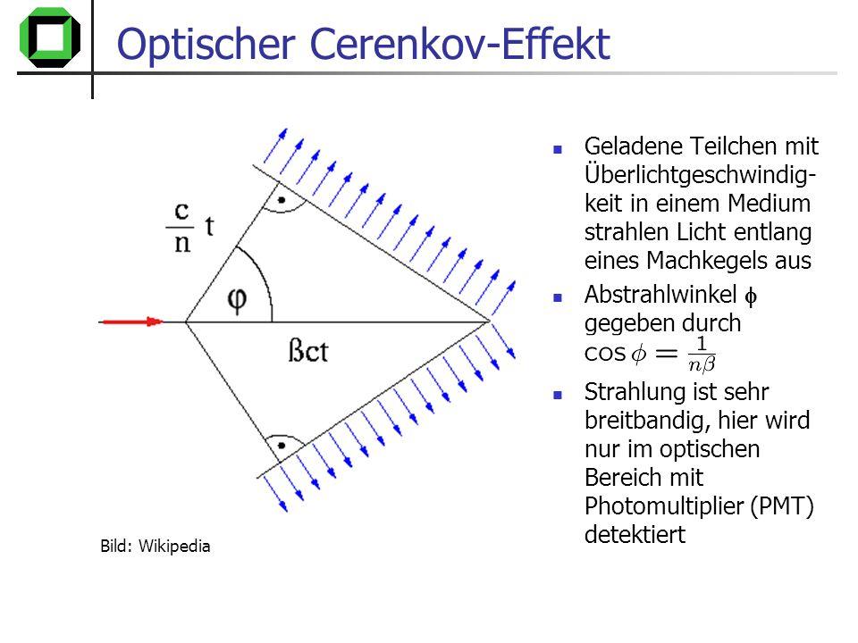 Optischer Cerenkov-Effekt