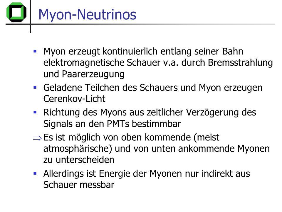 Myon-Neutrinos Myon erzeugt kontinuierlich entlang seiner Bahn elektromagnetische Schauer v.a. durch Bremsstrahlung und Paarerzeugung.
