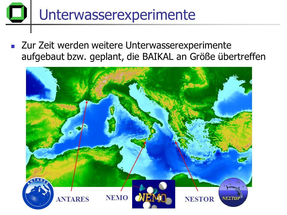 Unterwasserexperimente