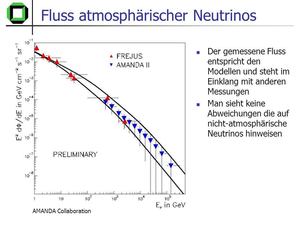 Fluss atmosphärischer Neutrinos