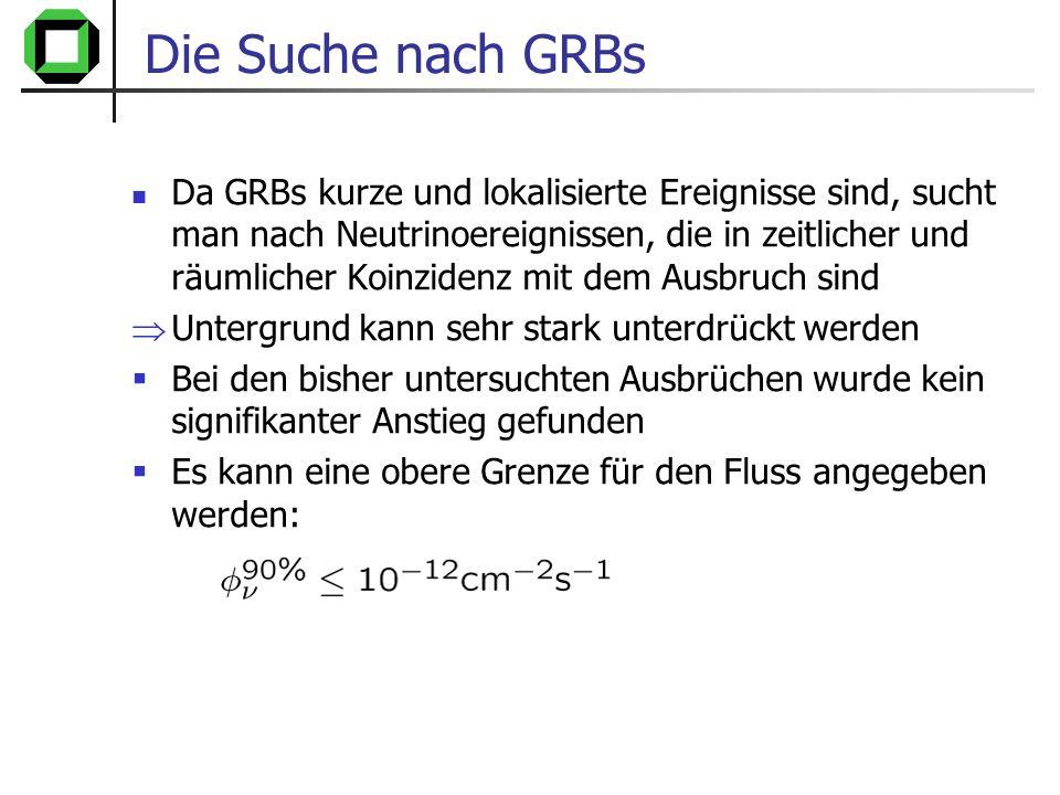 Die Suche nach GRBs