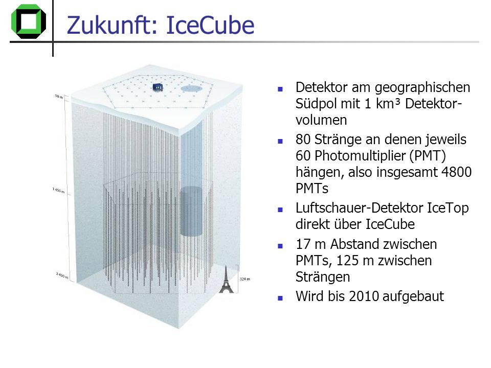 Zukunft: IceCube Detektor am geographischen Südpol mit 1 km³ Detektor-volumen.