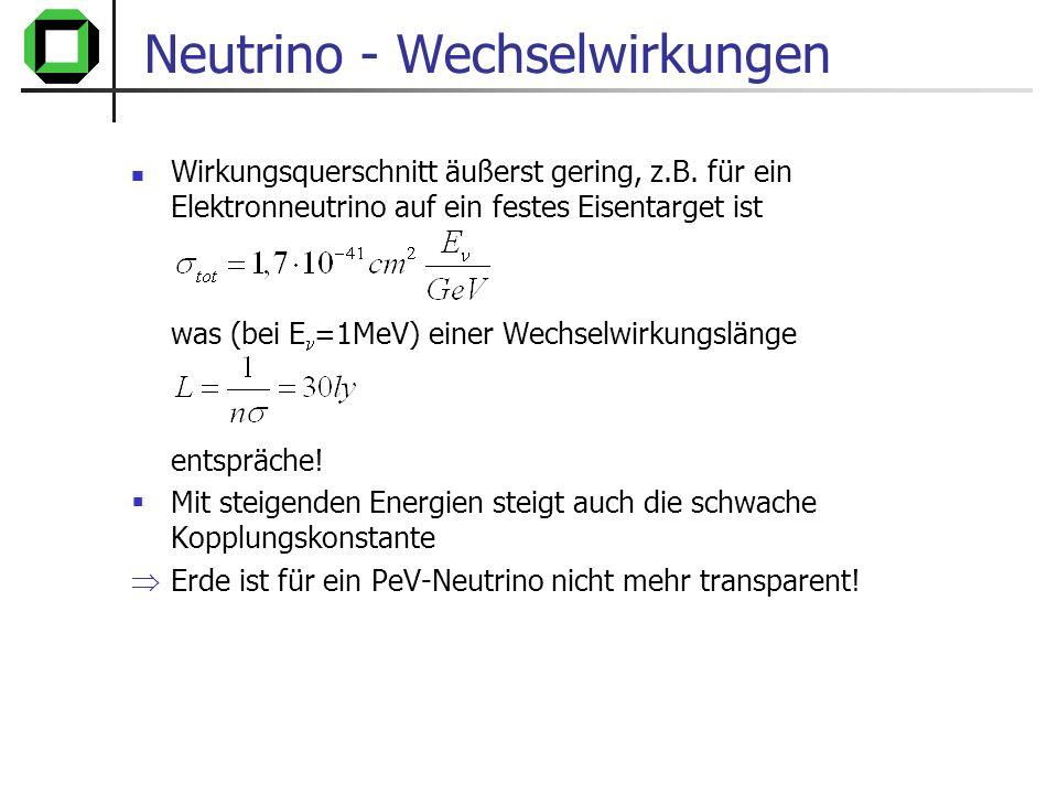 Neutrino - Wechselwirkungen