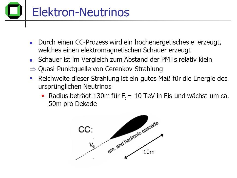 Elektron-Neutrinos Durch einen CC-Prozess wird ein hochenergetisches e- erzeugt, welches einen elektromagnetischen Schauer erzeugt.