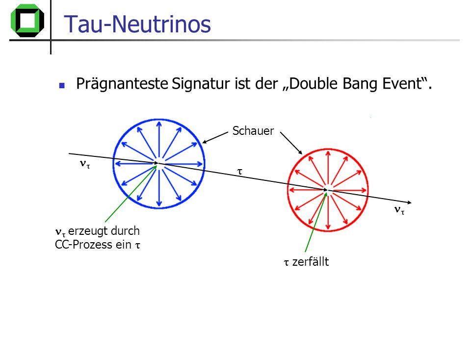 "Tau-Neutrinos Prägnanteste Signatur ist der ""Double Bang Event ."
