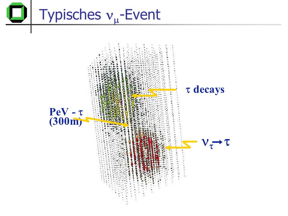 Typisches nm-Event t decays PeV - t (300m) nt t