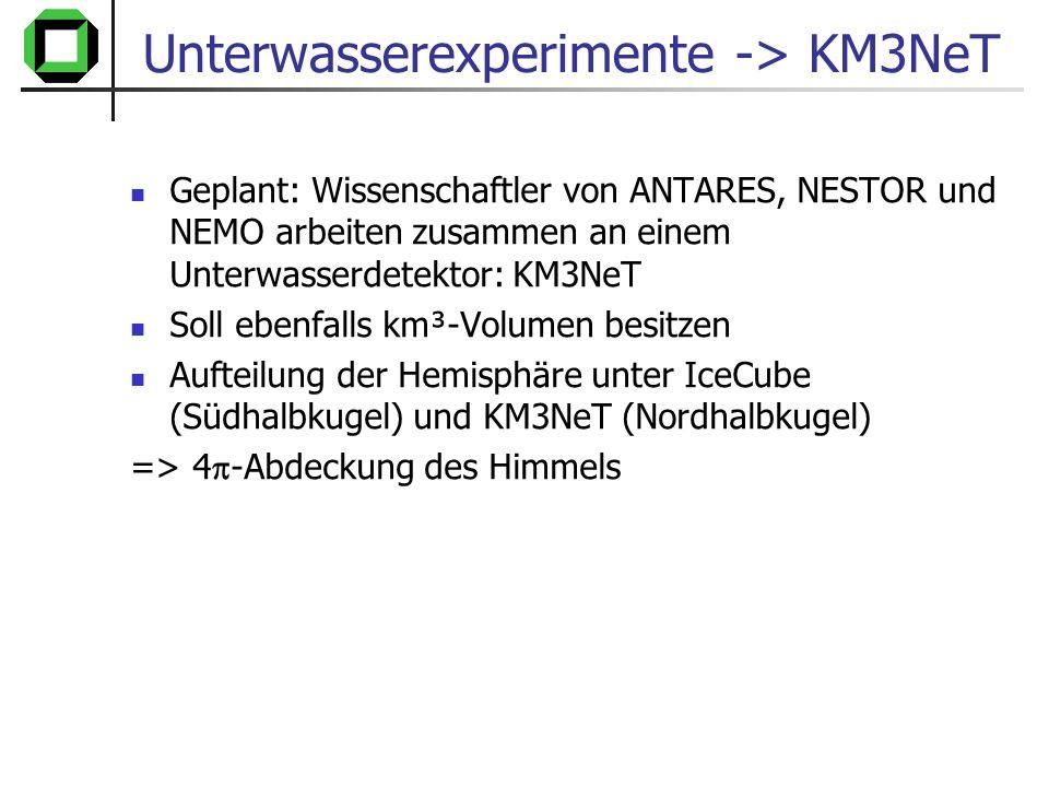 Unterwasserexperimente -> KM3NeT
