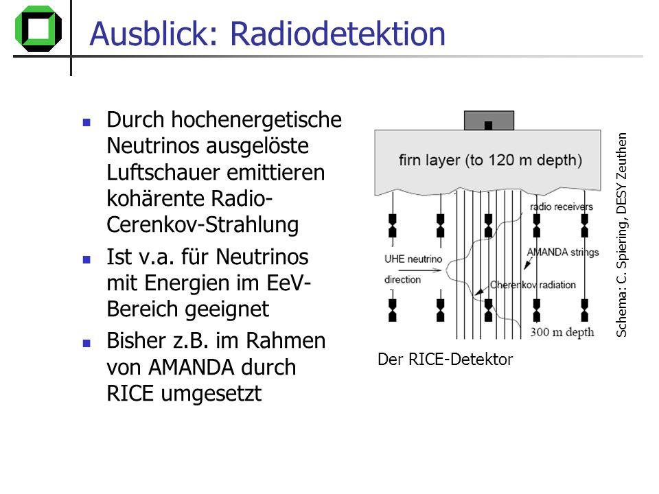 Ausblick: Radiodetektion