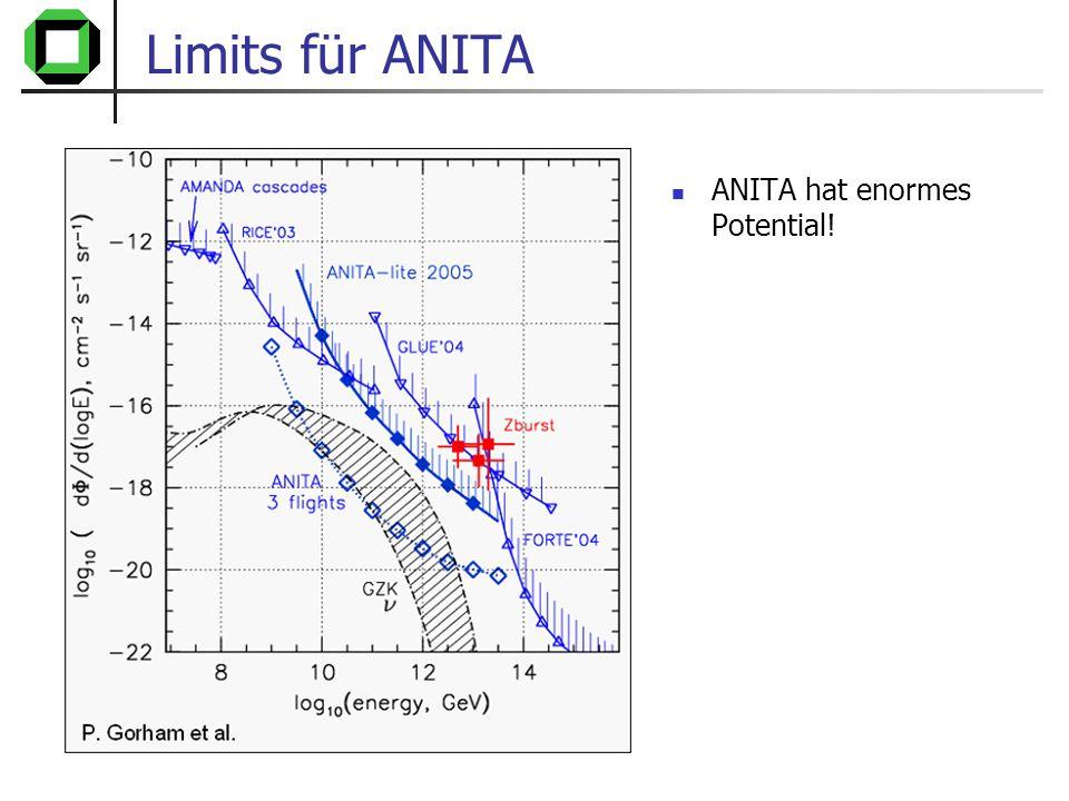 Limits für ANITA ANITA hat enormes Potential!