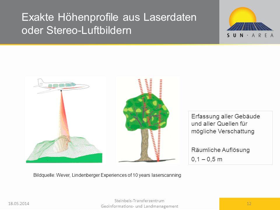 Exakte Höhenprofile aus Laserdaten oder Stereo-Luftbildern