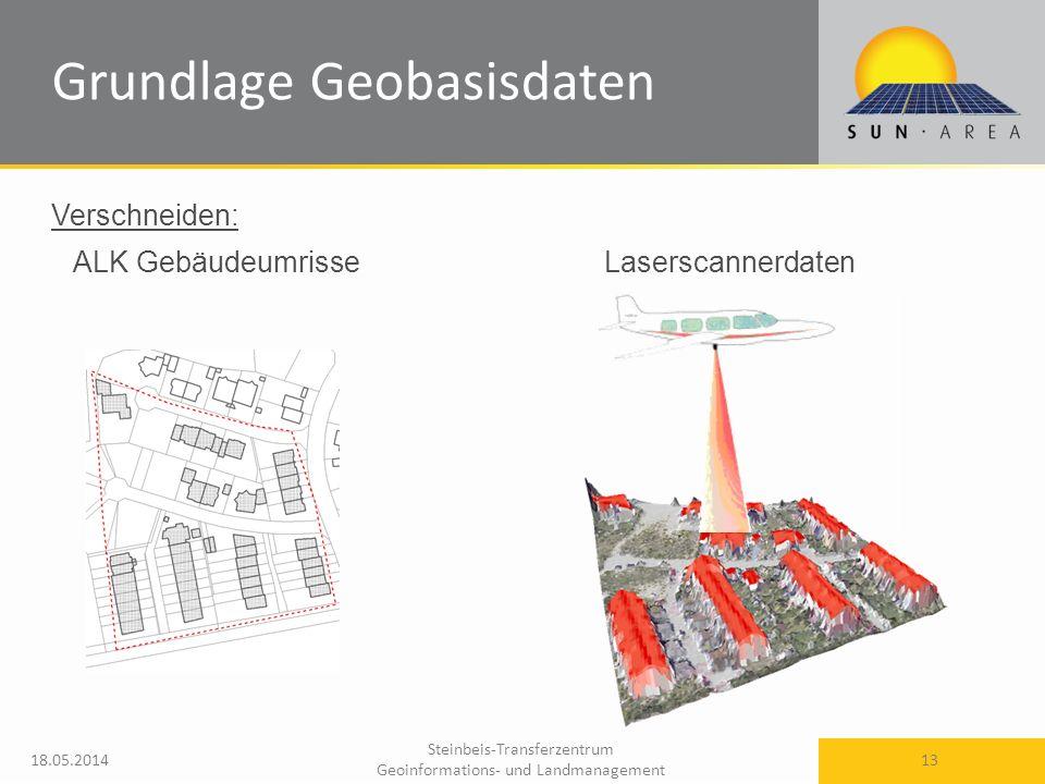 Grundlage Geobasisdaten