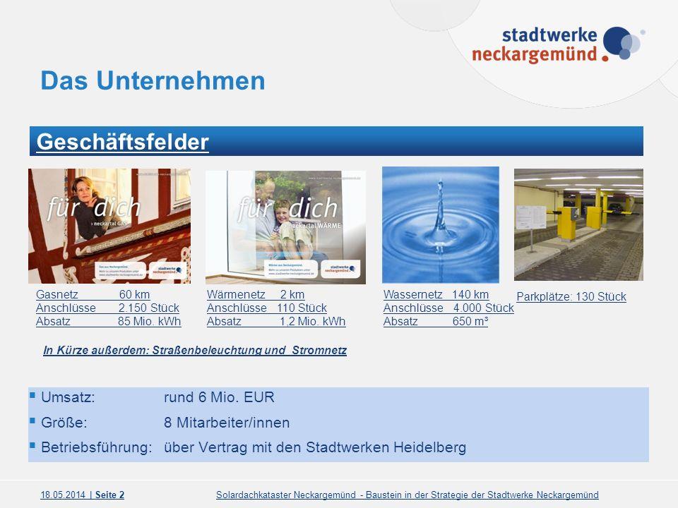 Das Unternehmen Geschäftsfelder Umsatz: rund 6 Mio. EUR