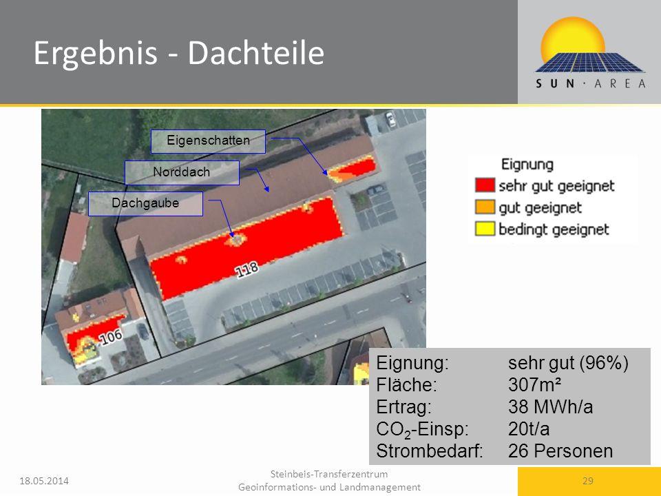 Ergebnis - Dachteile Eignung: sehr gut (96%) Fläche: 307m²