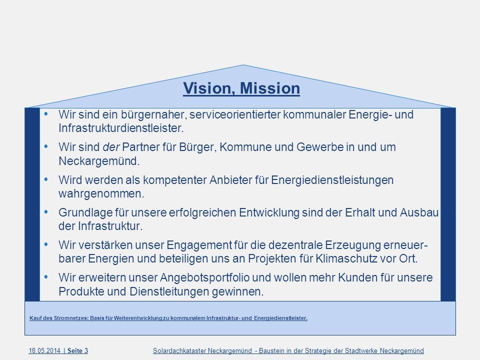 Vision, Mission Wir sind ein bürgernaher, serviceorientierter kommunaler Energie- und Infrastrukturdienstleister.