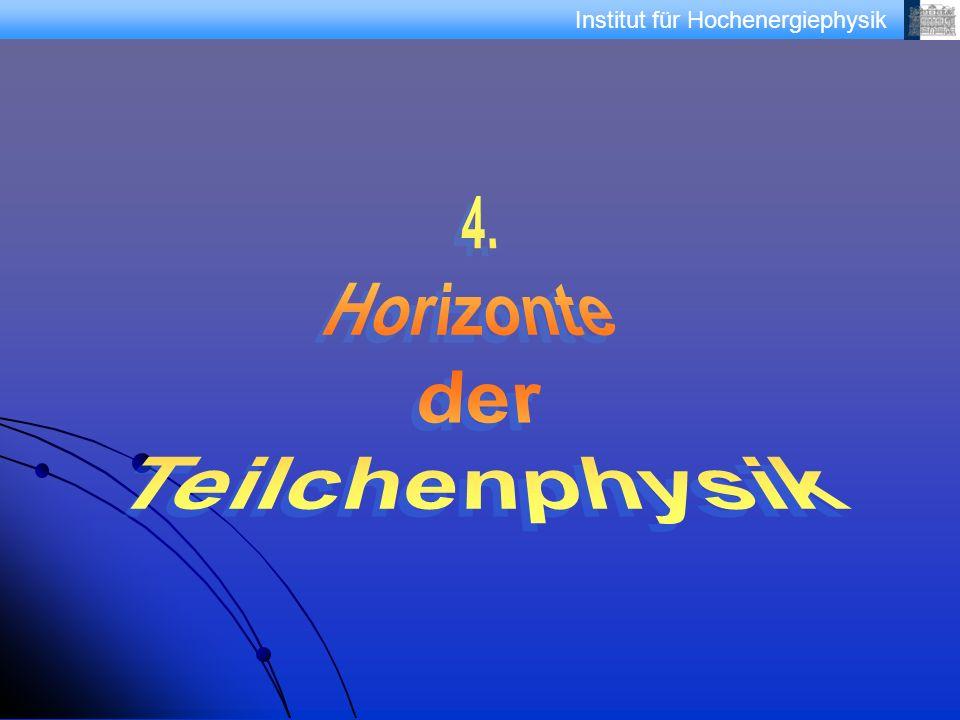4. Horizonte der Teilchenphysik