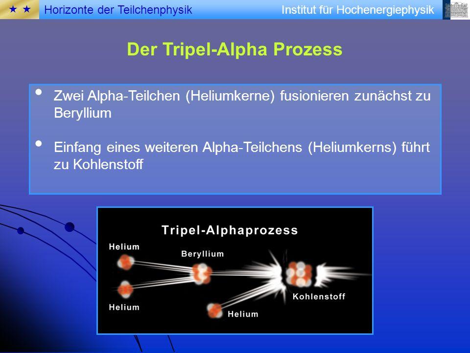 Der Tripel-Alpha Prozess