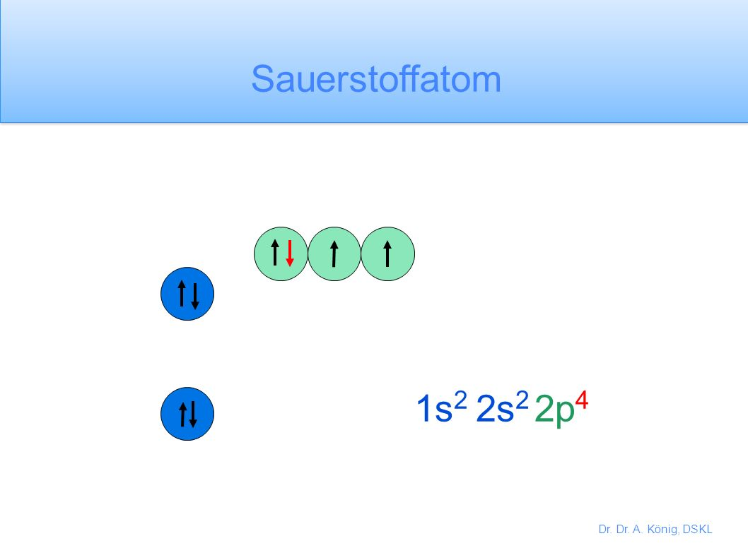 Sauerstoffatom 1s2 2s2 2p4