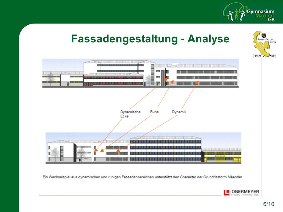 Fassadengestaltung - Analyse