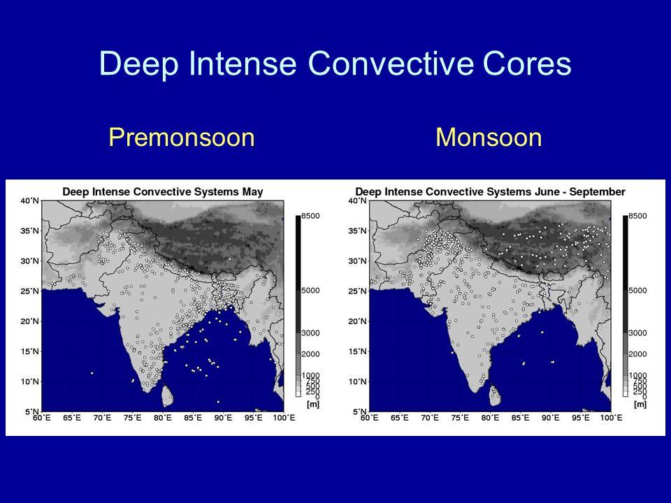Deep Intense Convective Cores