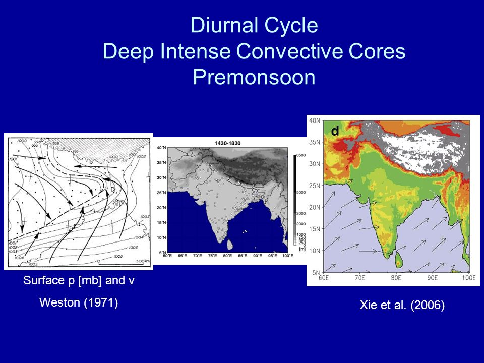 Diurnal Cycle Deep Intense Convective Cores Premonsoon