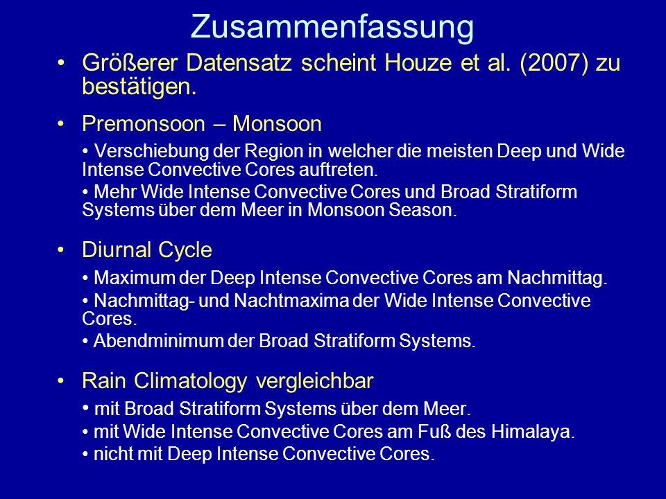 Zusammenfassung Größerer Datensatz scheint Houze et al. (2007) zu bestätigen. Premonsoon – Monsoon.