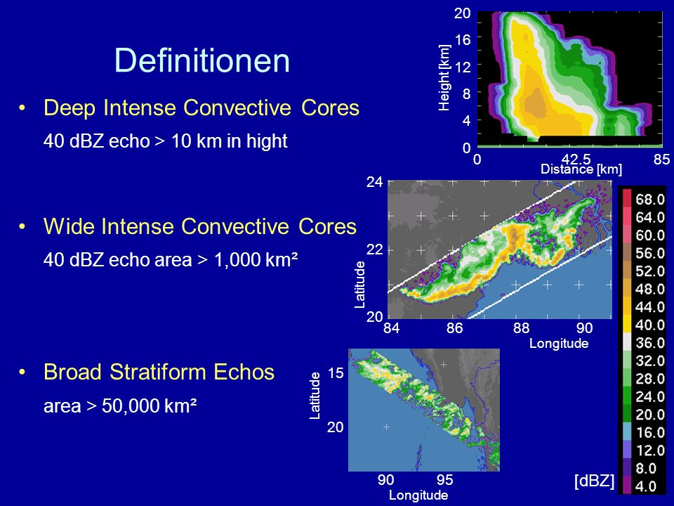Definitionen Deep Intense Convective Cores