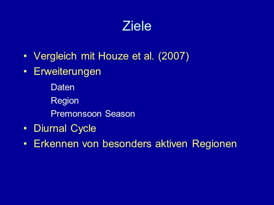 Ziele Vergleich mit Houze et al. (2007) Erweiterungen Daten