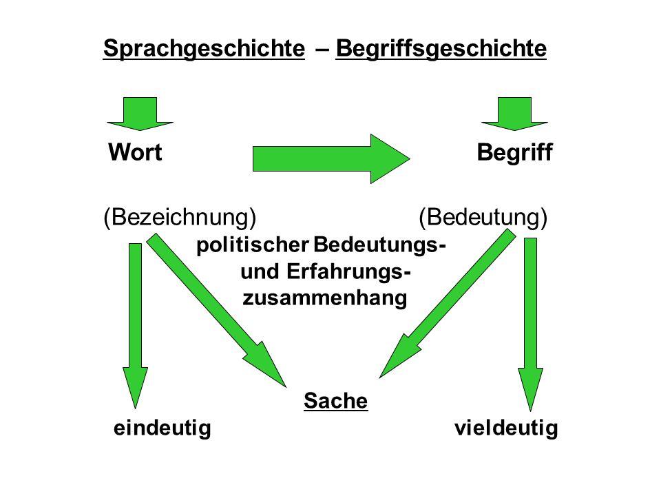 Sprachgeschichte – Begriffsgeschichte