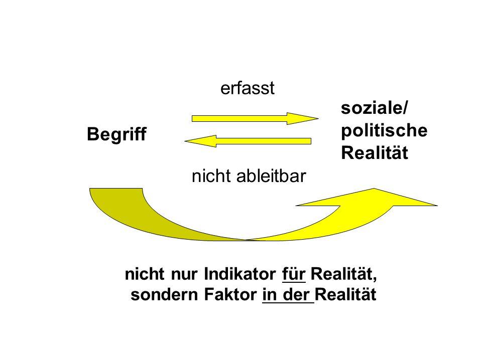 nicht nur Indikator für Realität, sondern Faktor in der Realität