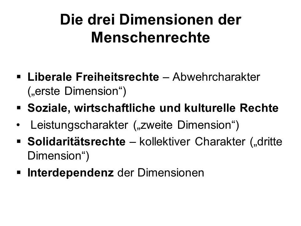 Die drei Dimensionen der Menschenrechte