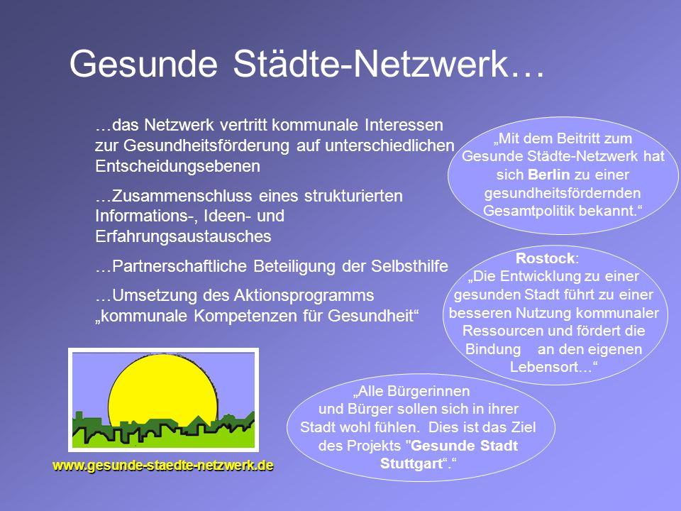 Gesunde Städte-Netzwerk…