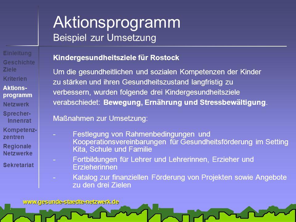 Aktionsprogramm Beispiel zur Umsetzung