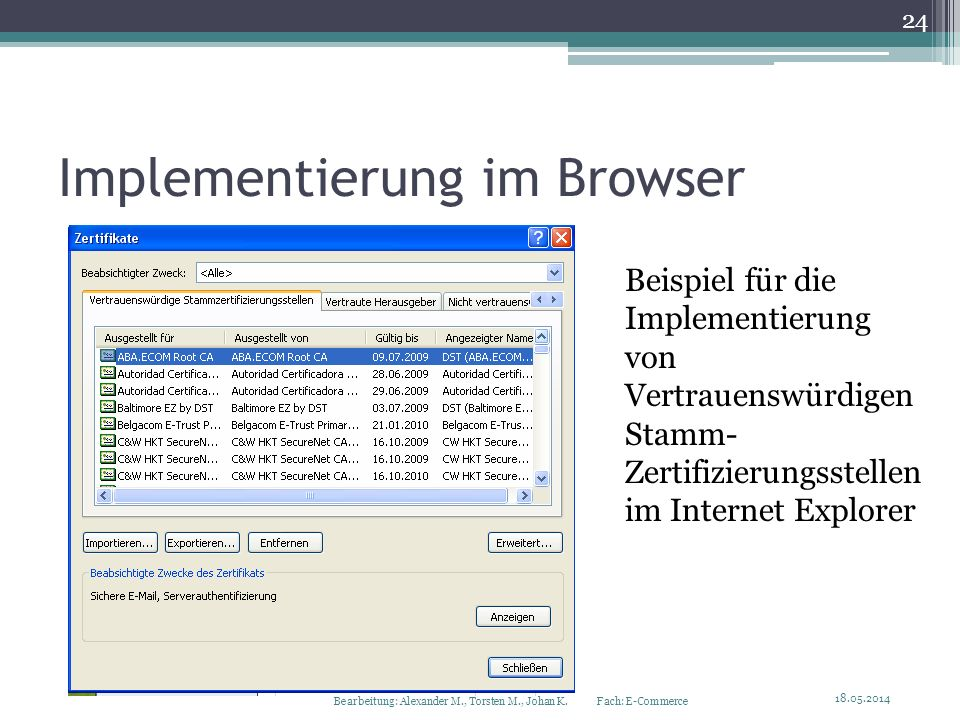 Implementierung im Browser