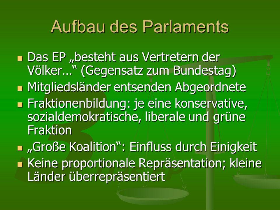 """Aufbau des Parlaments Das EP """"besteht aus Vertretern der Völker… (Gegensatz zum Bundestag) Mitgliedsländer entsenden Abgeordnete."""