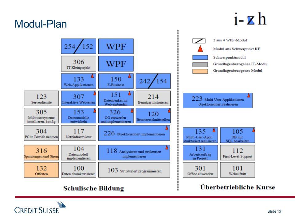 Modul-Plan 13