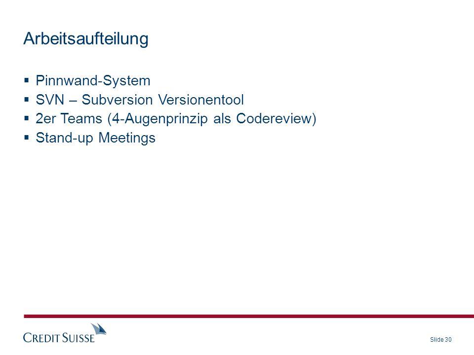 Arbeitsaufteilung Pinnwand-System SVN – Subversion Versionentool