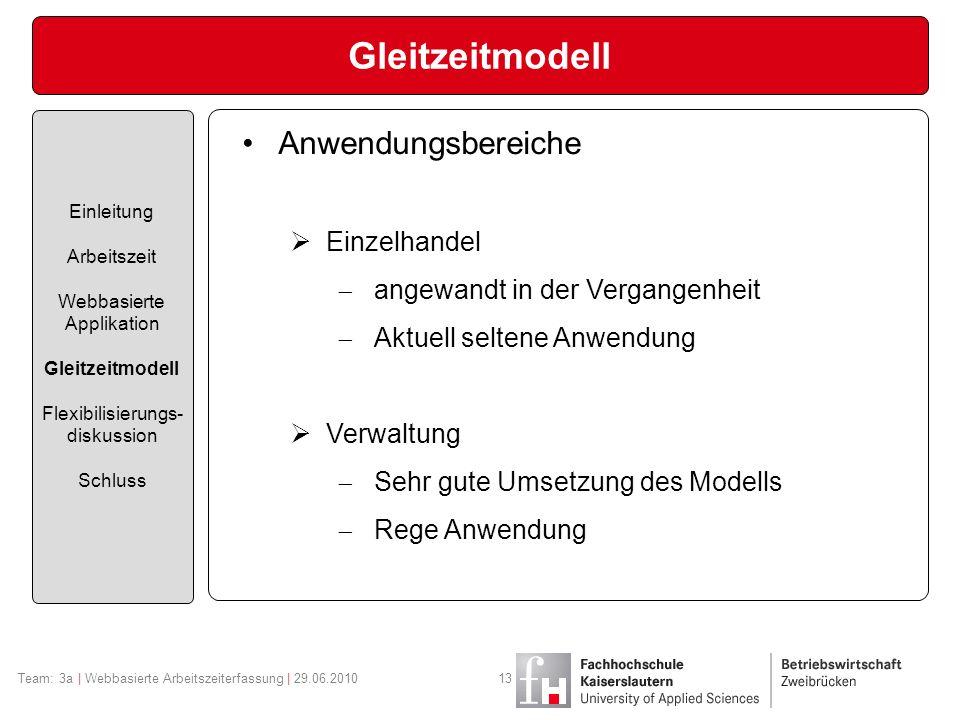 Gleitzeitmodell Anwendungsbereiche Einzelhandel