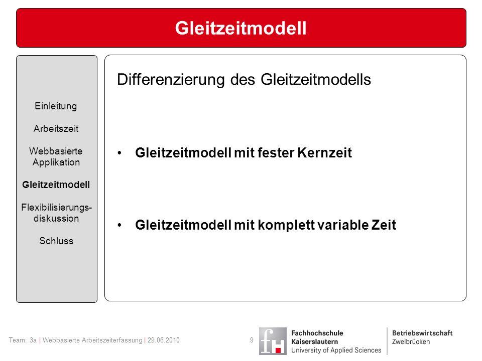 Gleitzeitmodell Differenzierung des Gleitzeitmodells