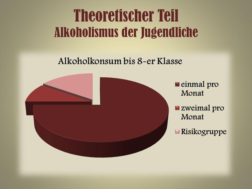 Theoretischer Teil Alkoholismus der Jugendliche