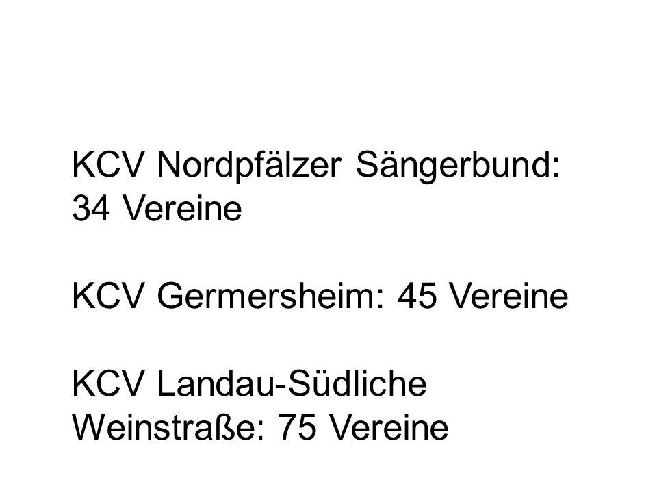 KCV Nordpfälzer Sängerbund: 34 Vereine