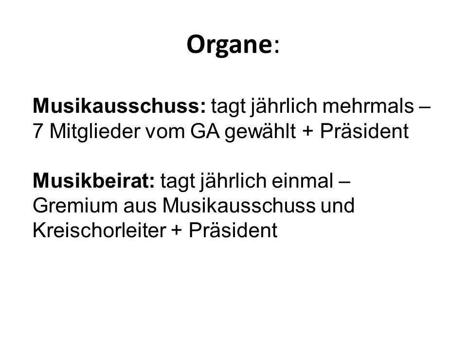 Organe: Musikausschuss: tagt jährlich mehrmals – 7 Mitglieder vom GA gewählt + Präsident.