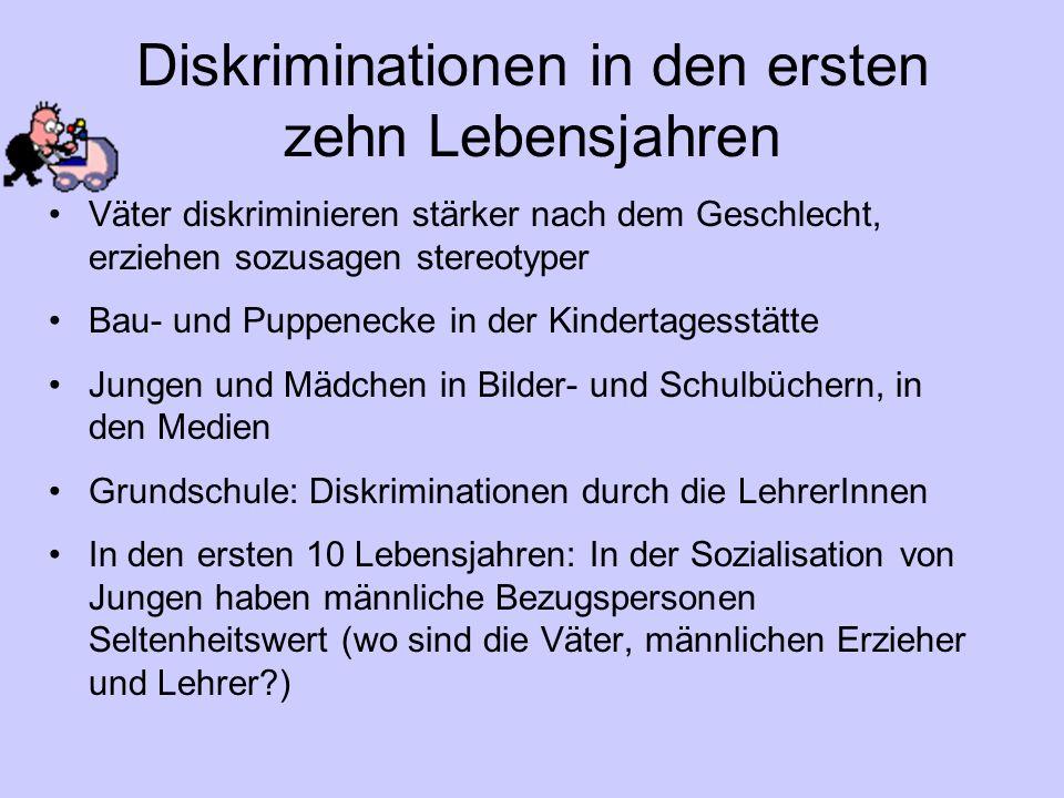 Diskriminationen in den ersten zehn Lebensjahren