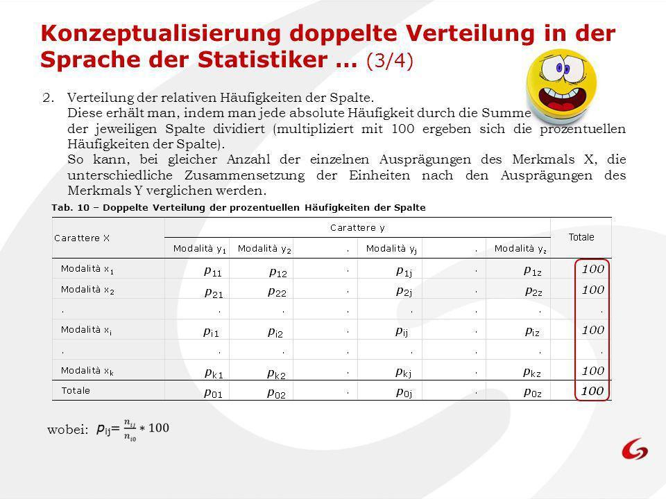 Konzeptualisierung doppelte Verteilung in der Sprache der Statistiker … (3/4)